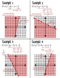 24 best math coordinate plane graphing images on pinterest