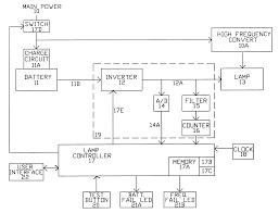 cfl emergency ballast wiring diagram fluorescent fixtures t5