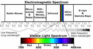 uv l short and long wavelength biosyntrx
