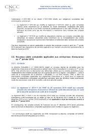 Annexe Iii Modèle D Arrêté Emportant Blâme Les Note Assurance Fevrier 2016