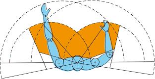 materasso ergonomico significato ergonomia