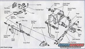 1977 chevrolet corvette diagrams pictures videos and sounds