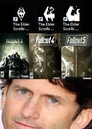 Howard Meme - todd howard strikes again memes