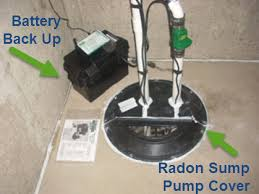 How To Install A Pedestal Sump Pump Best Sump Pump For Homeowners Buying Guide