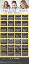 71 best hyperdoc digital lesson plans hyperdocs images on