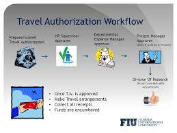Florida travel manager images Panthersoft financials travel expense ppt download jpg