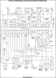 1995 jeep stereo wiring diagram 1995 jeep stereo wiring diagram gooddy org