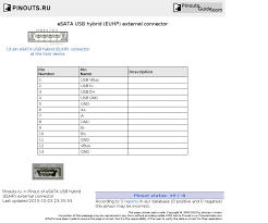 sata to usb wiring diagram with schematic diagrams wenkm com