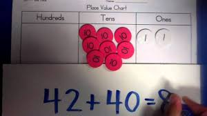 1 nbt 4 adding a multiple of 10 to a two digit number youtube