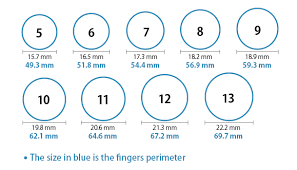 ring size how to determine your ring size ideas theweddingpress
