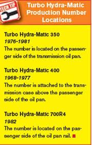 1981 corvette production numbers transmission c3 corvette restoration guide