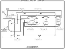onan 7500 generator wiring diagram u2013 wirdig u2013 readingrat net