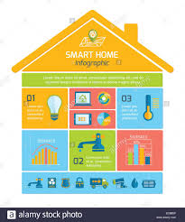 smart home automation technology infographics utilities icons and