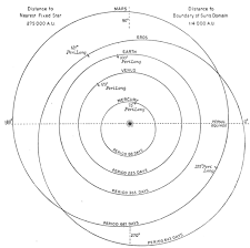 file the solar system lowell fig 01 jpg wikimedia commons