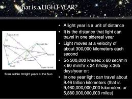 How long does it take to travel one light year images