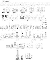 miniature incandescent light bulb miniature bulb shapes shapes of mini bulbs topbulb