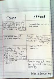 12 easy cause and effect activities and worksheets teach junkie