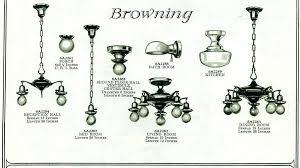 1920s Light Fixtures Vintage Art Hanging Chandelier Light Fixture 1920s Bathroom Light Fixtures