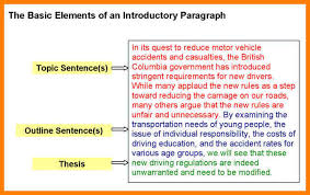 how to write a introduction paragraph for an essay 7 introduction paragraph exle precis format