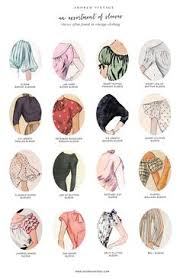 illustrations for different types of sleeves sewing sewing