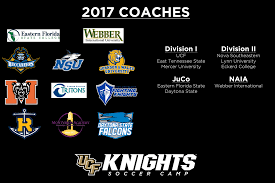 Daytona State College Campus Map by Ucf Knights Soccer Camp