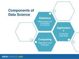 data science at uc irvine