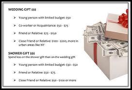 wedding gift dollar amount 2017 monetary wedding gifts appropriate amount 2018 weddings