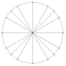 unit circle worksheet answers the best and most comprehensive