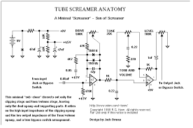 the technology of the tube screamer