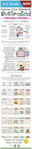 Common Core Math Worksheet 16 Best I Can Statements Images On Pinterest Teaching Ideas