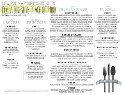 new low fodmap checklists for a digestive peace of mind u2014kate