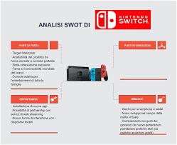 swot nintendo switch swot diagram creately
