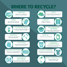 where recycle in frederick md bowman plains self storage