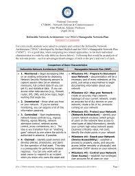 Sans 20 Critical Controls Spreadsheet Network Defense U0026 Countermeasures Alan Watkins Adjunct Professor