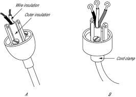how to change appliance cords and plugs dummies