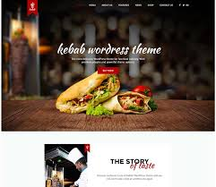 10 best fast food pizzeria themes for 2017 siteturner