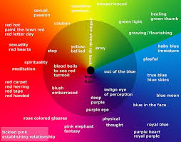 room color and mood room colors that affect mood ideas pinterest room colors and