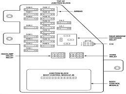 1999 chrysler 300m fuse box diagram chrysler schematics and