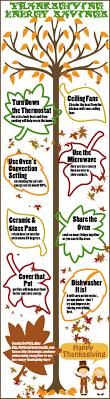 thanksgiving energy saving tips visual ly