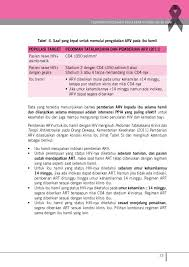 Berapa Obat Arv Untuk Hiv pedoman ppia 2012