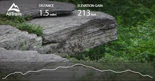 Table Rock Community Bank by Table Rock Loop New York Alltrails Com