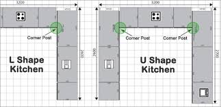 how to fit howdens corner fillet what are kitchen corner posts and why are they needed diy