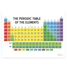 Cr On The Periodic Table Best 25 Periodic Element Table Ideas On Pinterest Aluminum