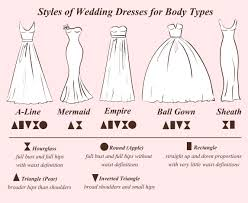 wedding dress guide wedding dress style guide more style wedding dress ideas more