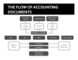 accounting attorneys forensic accounting attorney