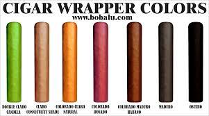 cigar size chart cigar wrapper color chart