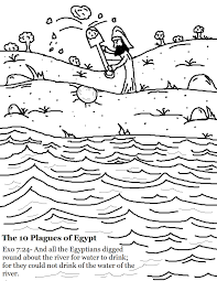 10 plagues egypt water blood lesson