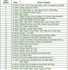 2004 ford explorer radio wiring diagram wiring diagram and