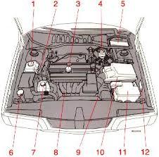 850 engine bay diagram volvo wiring diagrams instruction