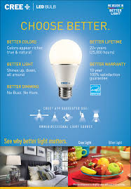 cree 60w equivalent daylight 5000k a19 dimmable led light bulb